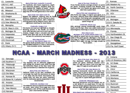 March Madness: Are you ready?