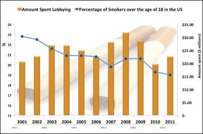 Tobacco-free policy makes progress