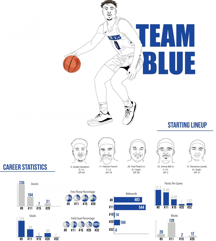 Graphic Courtesy of Ashlee Kothenbeutel
