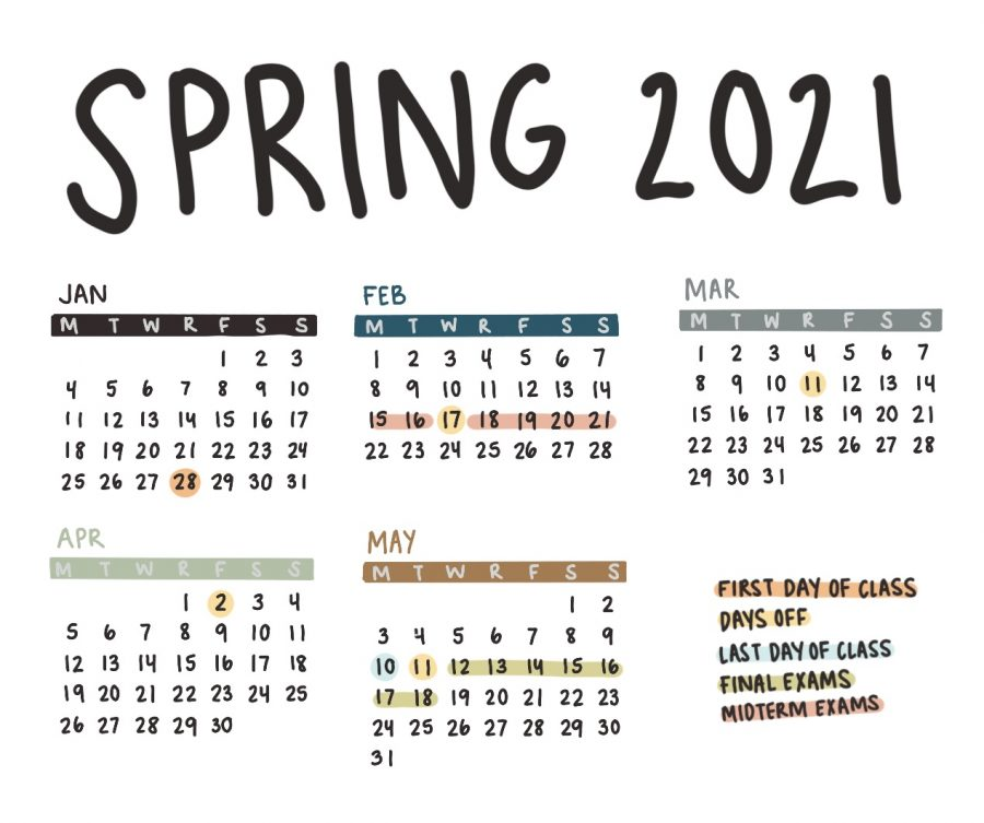 Maryville University Academic Calendar 2021 Images