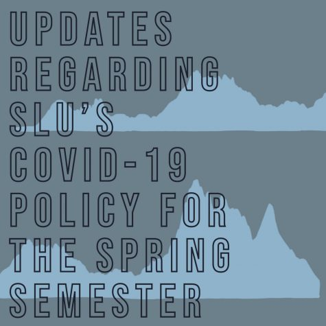 Updates Regarding SLU's COVID-19 Policy for the Spring Semester